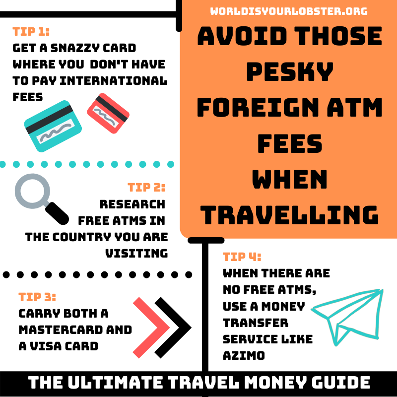 cash machine fees abroad